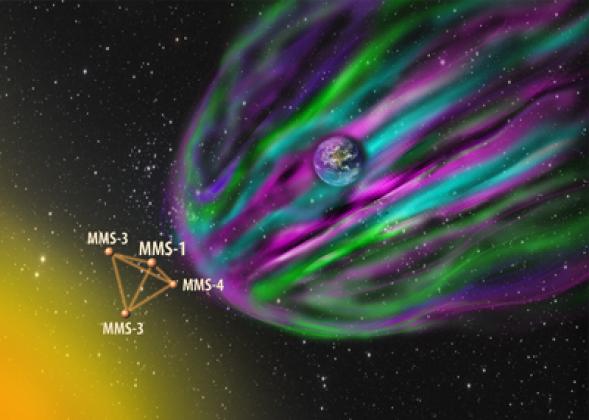 Krusningar i rymdchockvågor hjälper oss förstå kosmisk strålning
