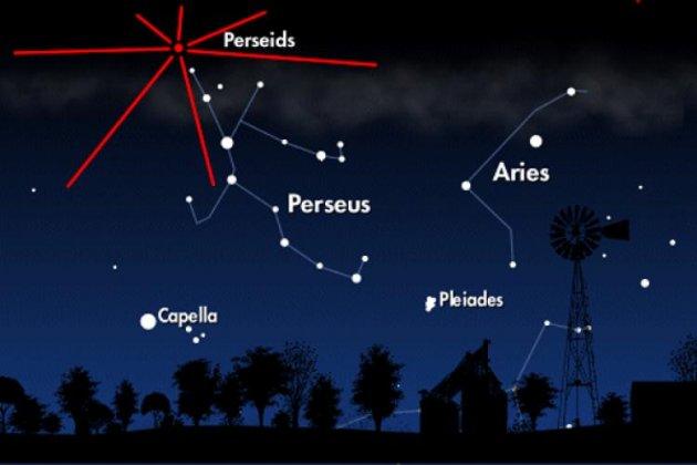 Spektakulär meteorskur på natthimlen