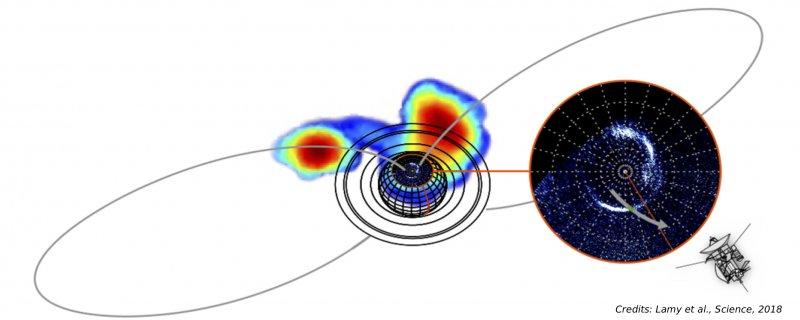 Nya forskningsresultat av gasjättens Saturnus atmosfär publiceras i <em>Science</em>